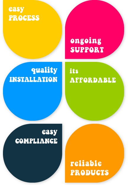 Process-Products-Installation-Compliance-Support-Affordable